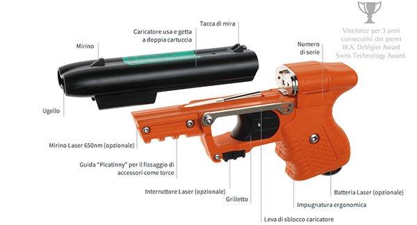 Pistola al peperoncino JPX